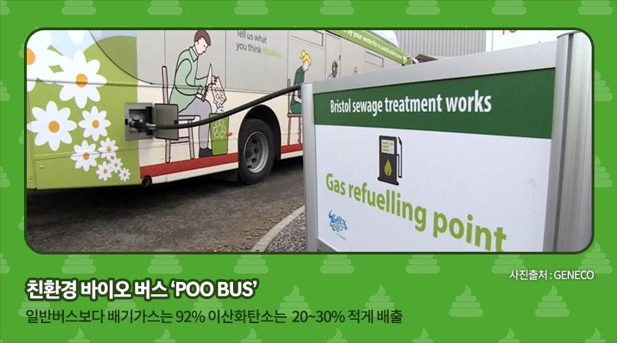 친환경 바이오 버스 POO BUS : 일반버스보다 배기가스는 92% 이산화탄소는 20~30% 적게 배출 - 사진출처 : GENECO