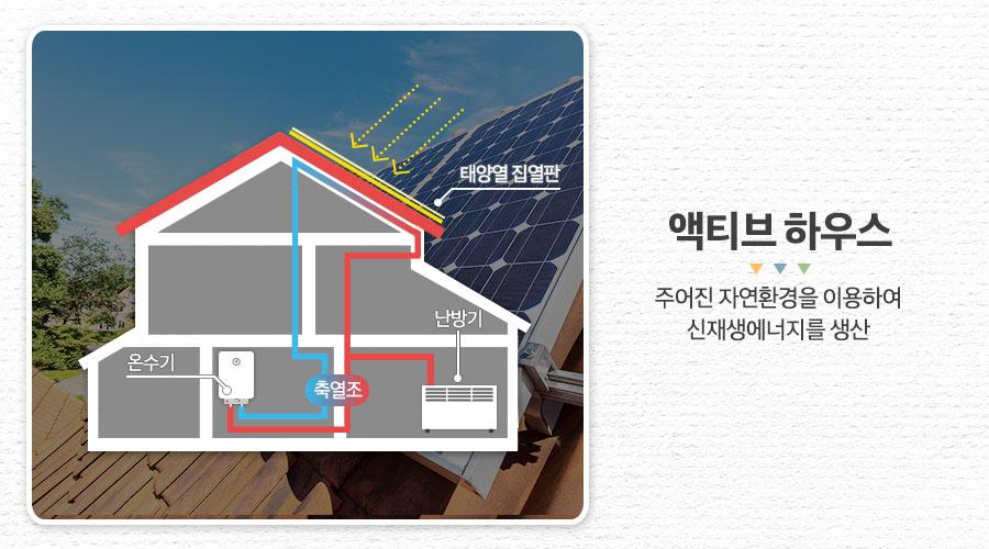 액티브 하우스 : 주어진 자연환경을 이용하여 신재생에너지를 생산