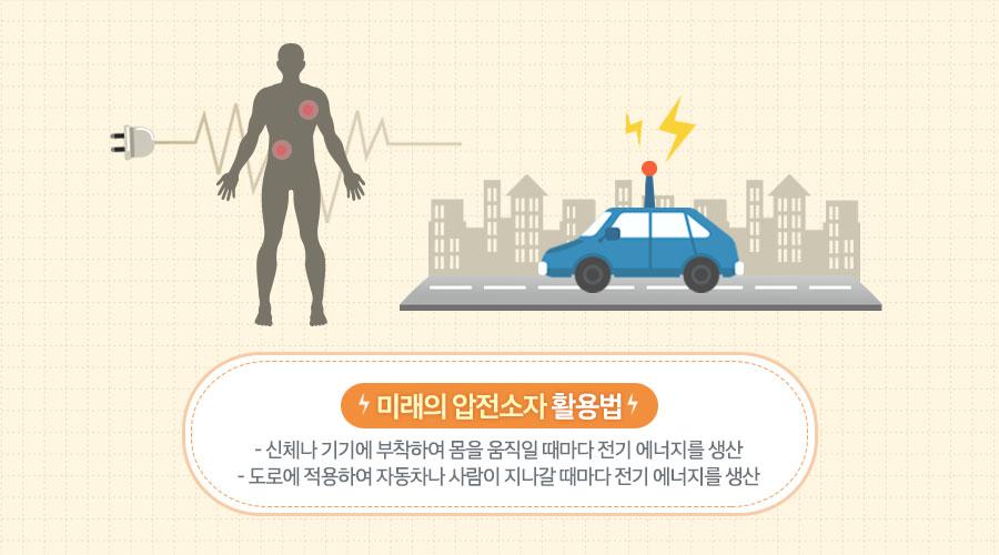 미래의 압전소자 활용법 - 신체나 기기에 부착하여 몸을 움직일 때마다 전기 에너지를 생산 - 도로에 적용하여 자동차나 사람이 지나갈 때  마다 전기 에너지를 생산