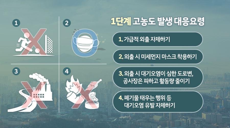 1단계: 고농도 발생 대응요령