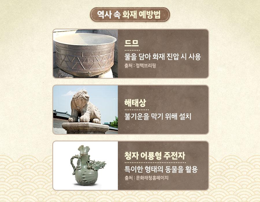 역사 속 화재 예방법